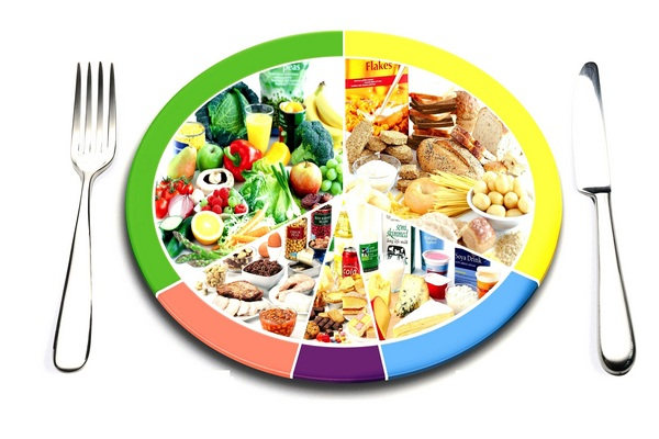 рацион правильного питания,рацион человека,
