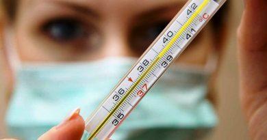ОРВИ,градусник,заболеваемость,грипп,